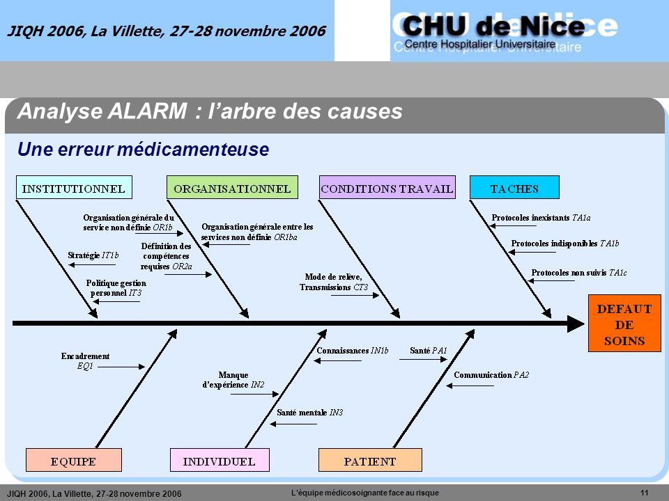 Analyse ALARM : l'arbre des causes