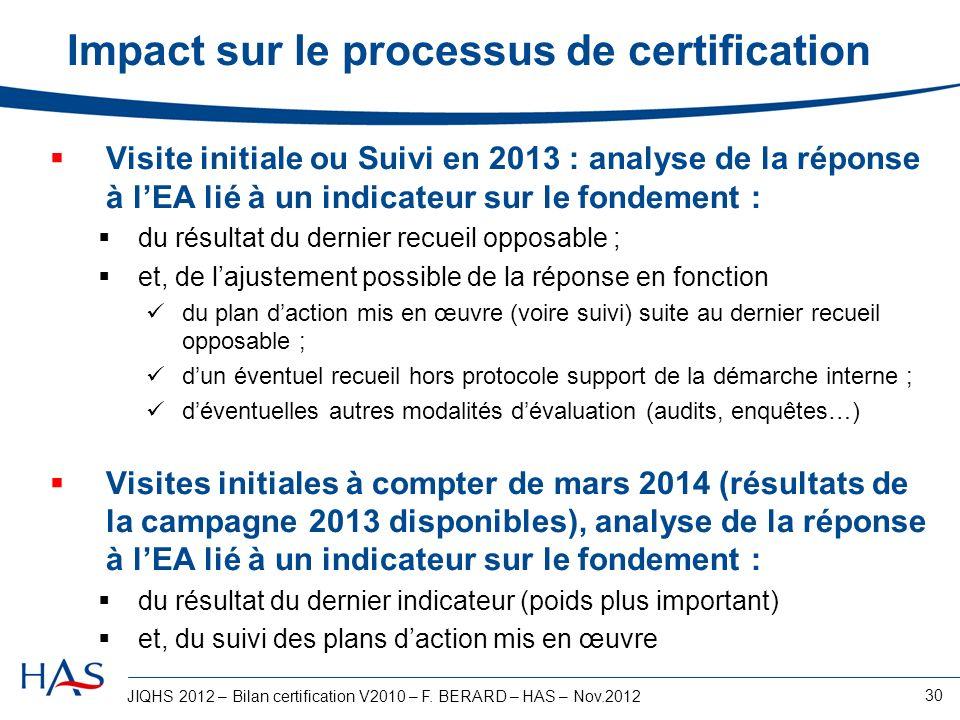 Impact sur le processus de certification