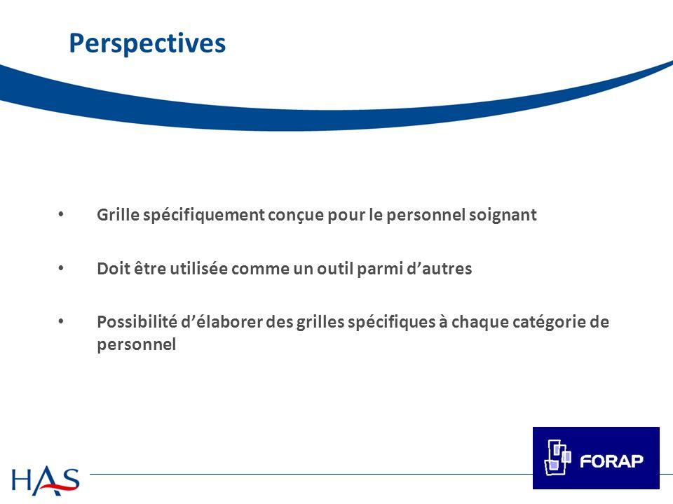 Perspectives Grille spécifiquement conçue pour le personnel soignant