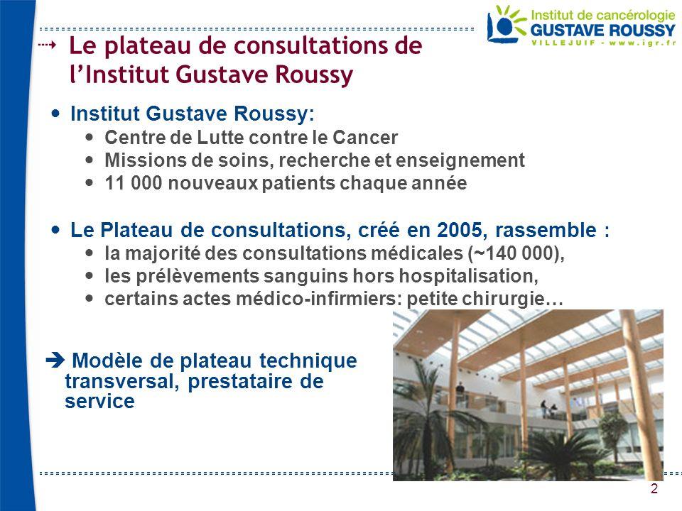 Le plateau de consultations de l'Institut Gustave Roussy