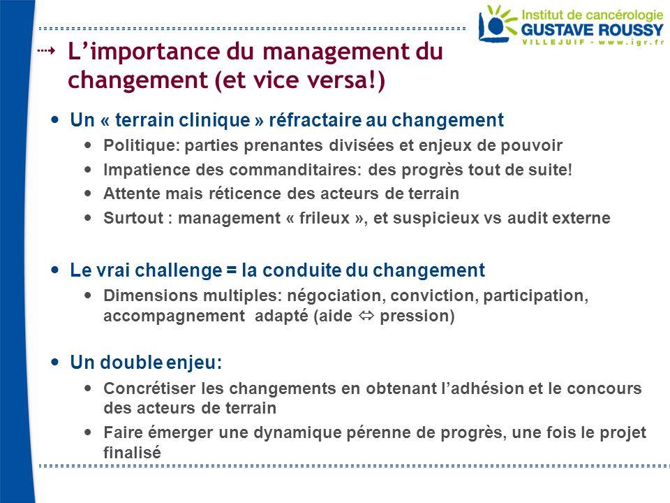 L'importance du management du changement (et vice versa!)