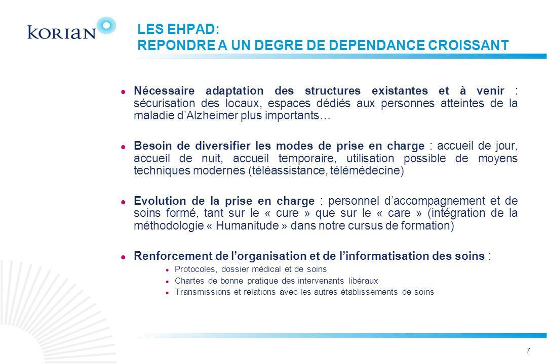 LES EHPAD: REPONDRE A UN DEGRE DE DEPENDANCE CROISSANT