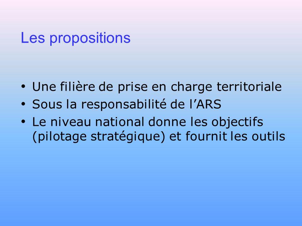 Les propositions Une filière de prise en charge territoriale