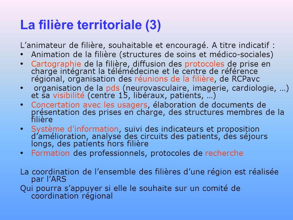 La filière territoriale (3)