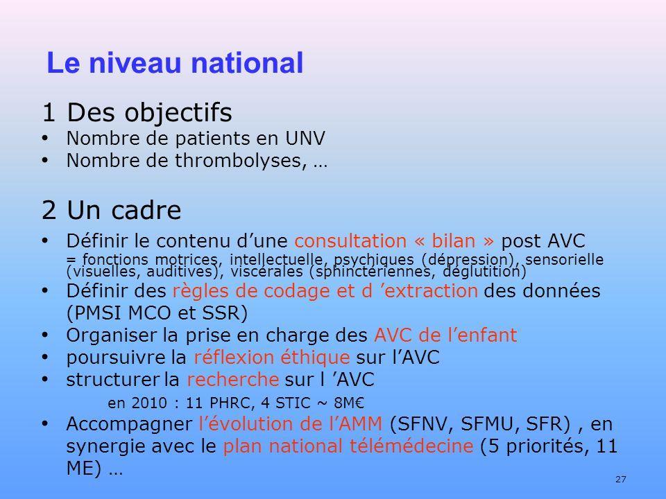 Le niveau national 1 Des objectifs 2 Un cadre