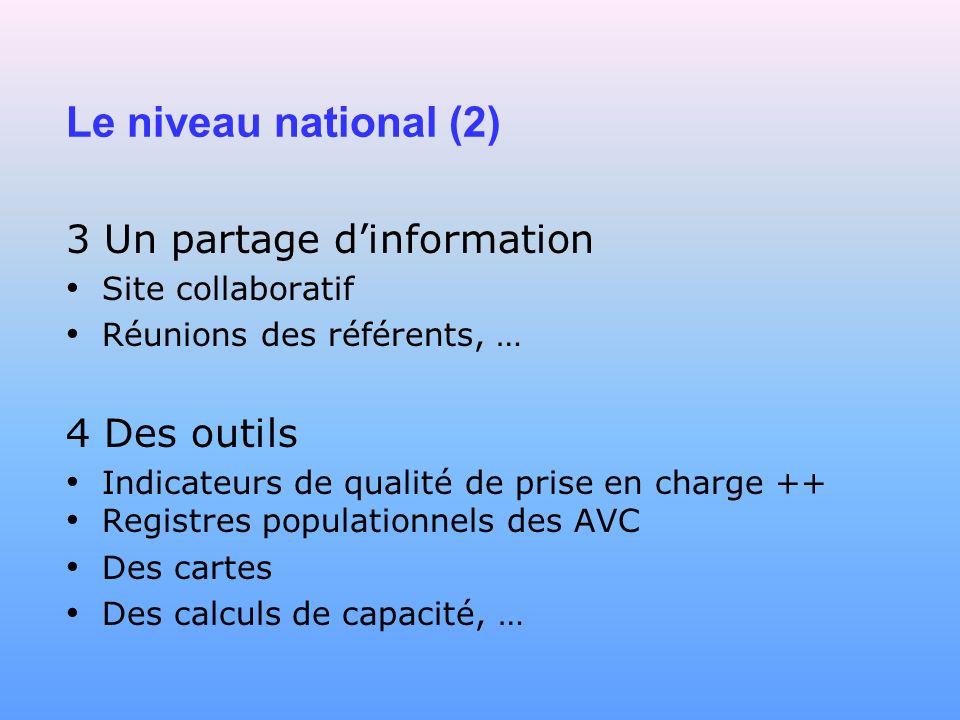 Le niveau national (2) 3 Un partage d'information 4 Des outils
