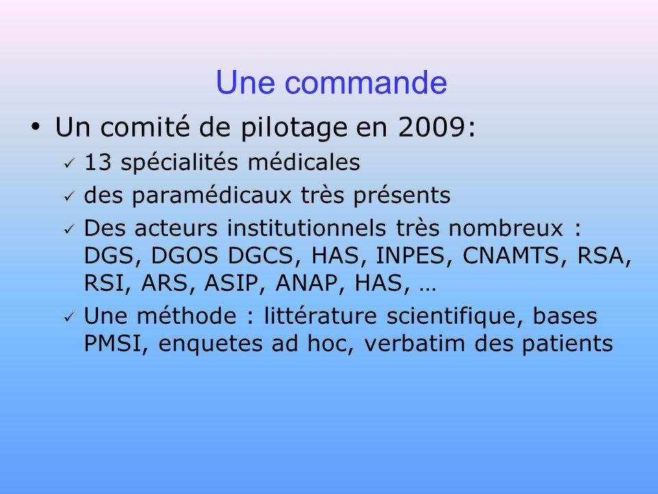 Une commande Un comité de pilotage en 2009: 13 spécialités médicales