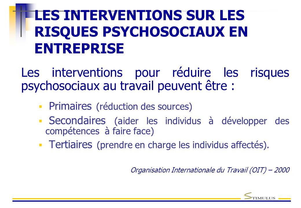 LES INTERVENTIONS SUR LES RISQUES PSYCHOSOCIAUX EN ENTREPRISE