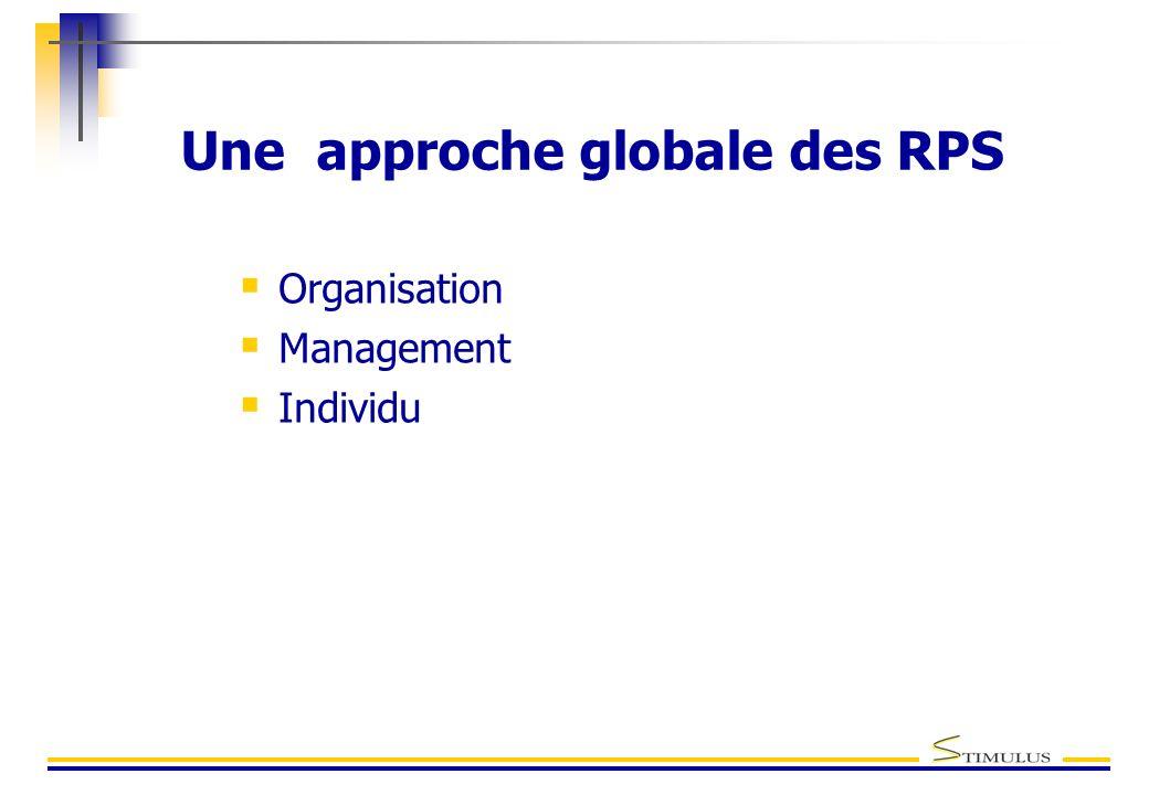 Une approche globale des RPS