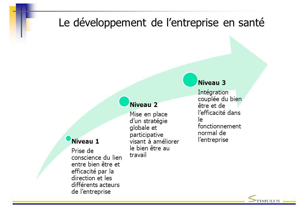 Le développement de l'entreprise en santé