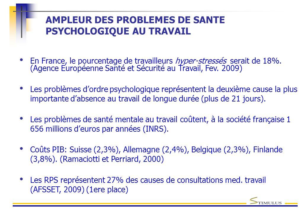 AMPLEUR DES PROBLEMES DE SANTE PSYCHOLOGIQUE AU TRAVAIL