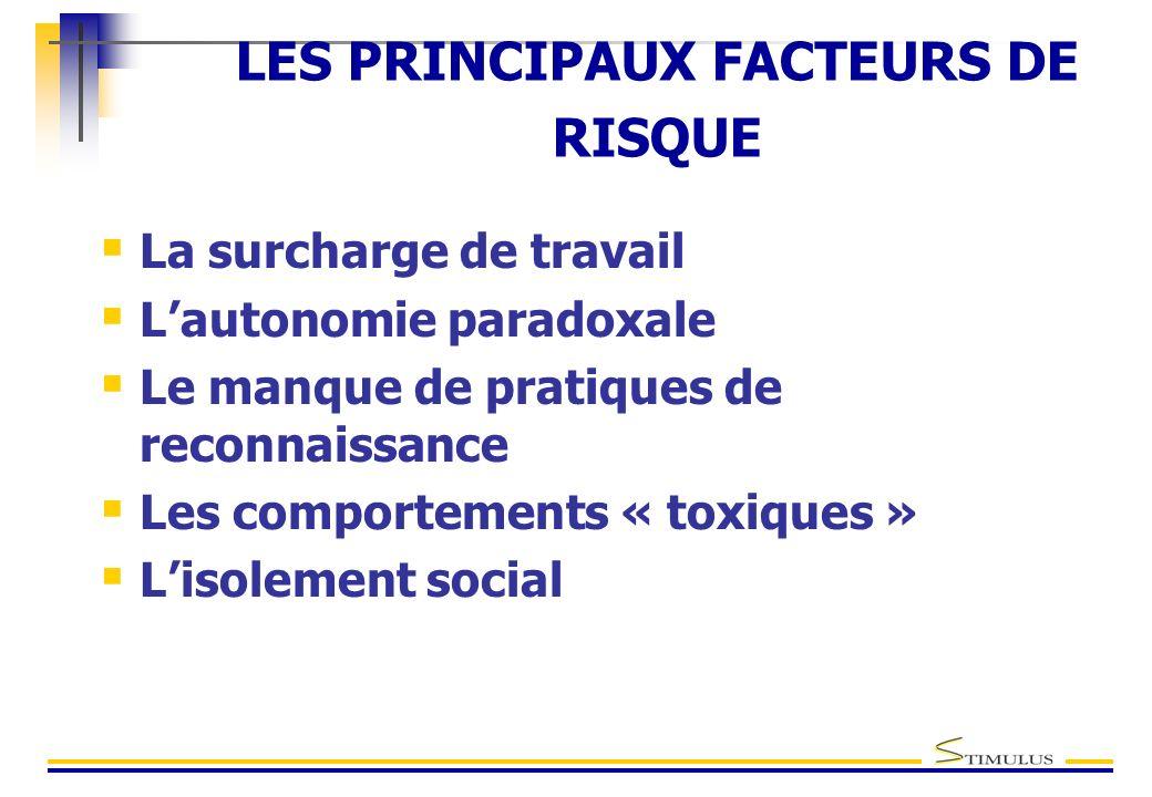 LES PRINCIPAUX FACTEURS DE RISQUE