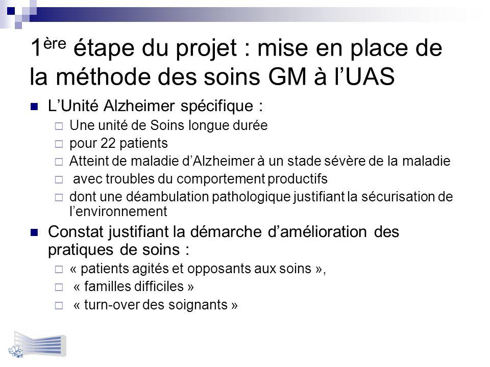 1ère étape du projet : mise en place de la méthode des soins GM à l'UAS