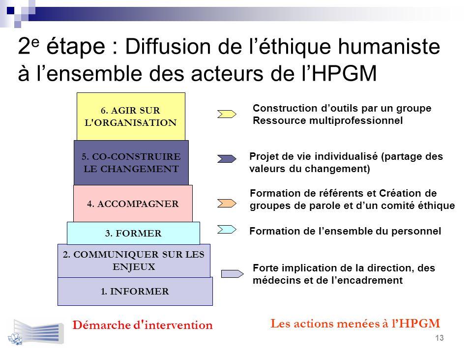 2e étape : Diffusion de l'éthique humaniste à l'ensemble des acteurs de l'HPGM