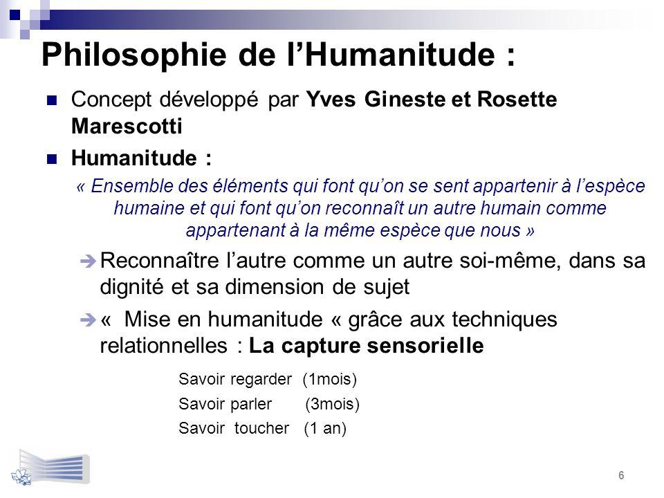 Philosophie de l'Humanitude :