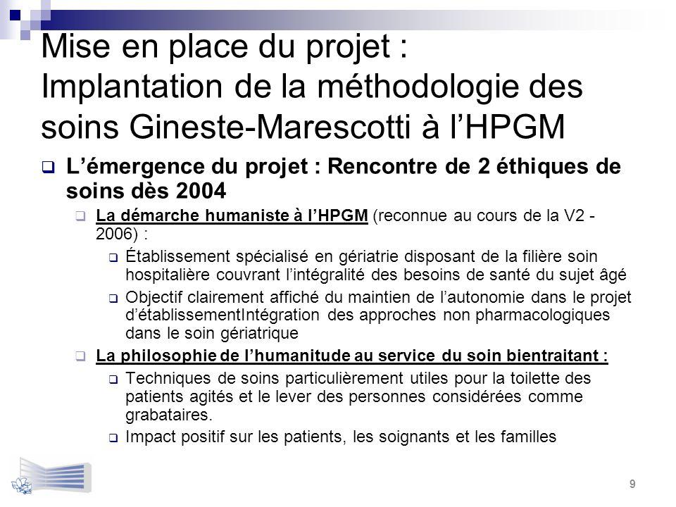 Mise en place du projet : Implantation de la méthodologie des soins Gineste-Marescotti à l'HPGM