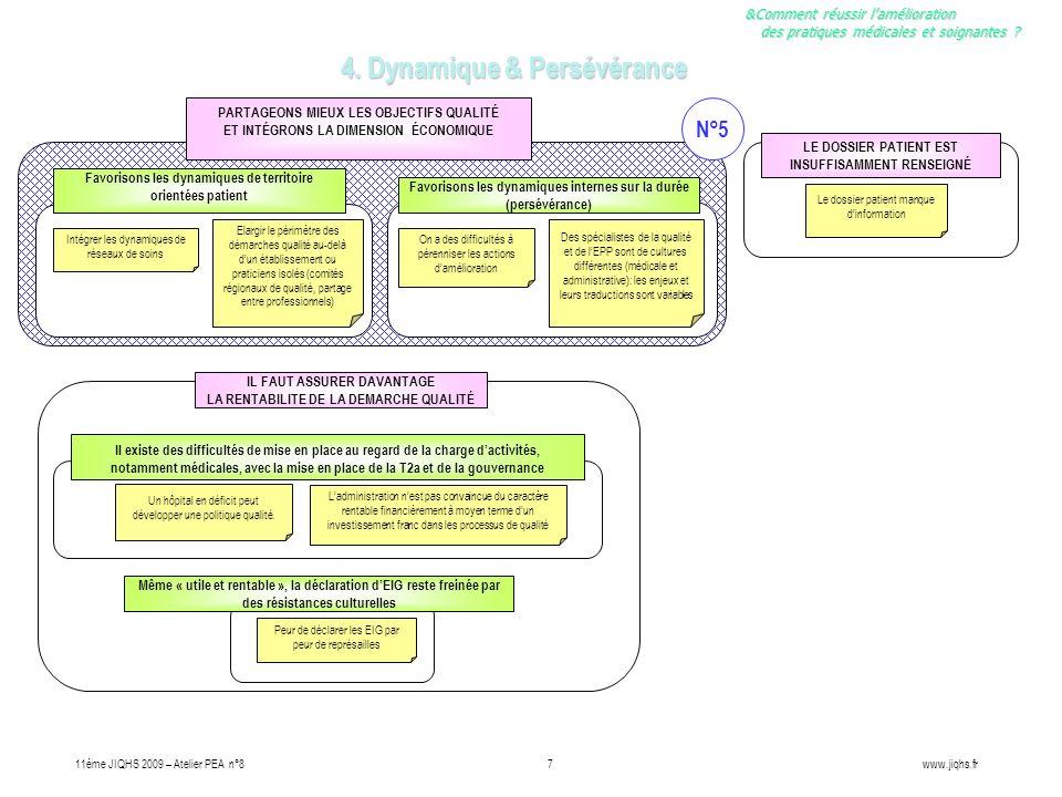 4. Dynamique & Persévérance