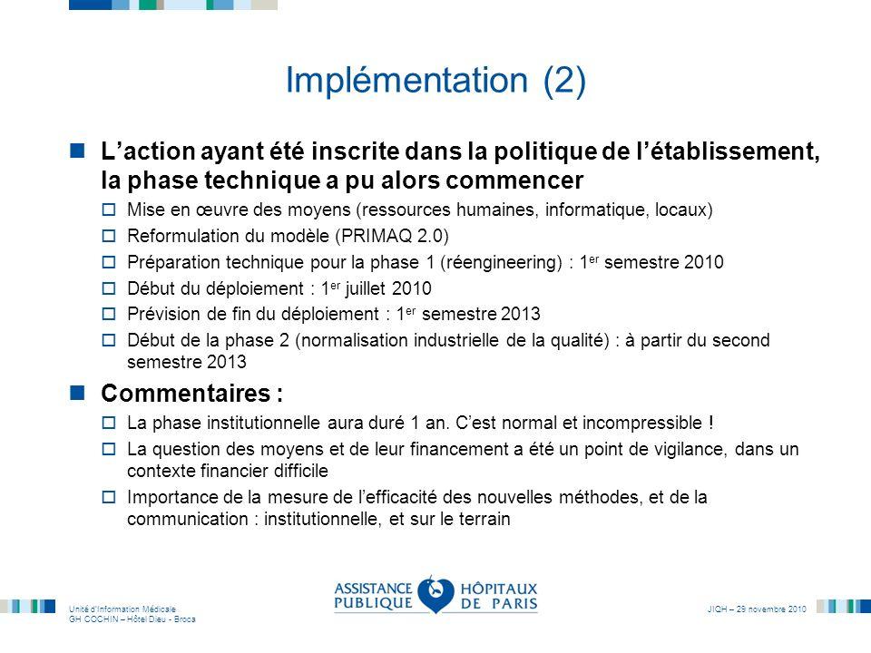 Implémentation (2) L'action ayant été inscrite dans la politique de l'établissement, la phase technique a pu alors commencer.