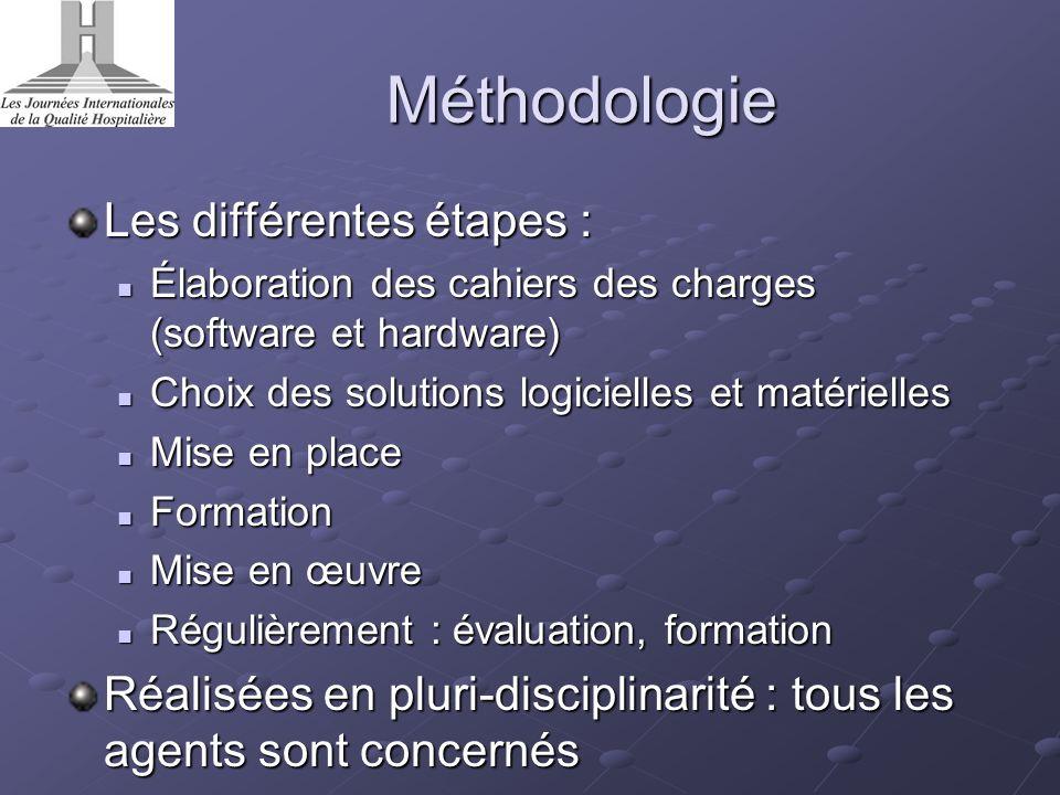 Méthodologie Les différentes étapes :