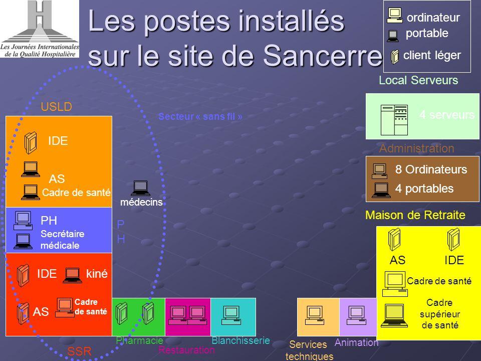 Les postes installés sur le site de Sancerre