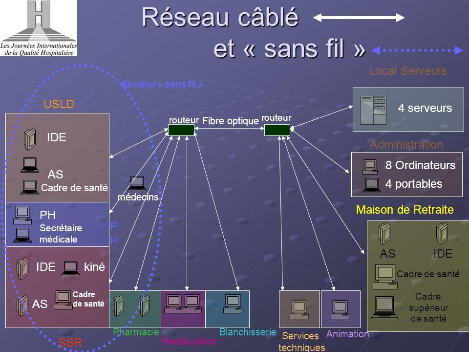 Réseau câblé et « sans fil »