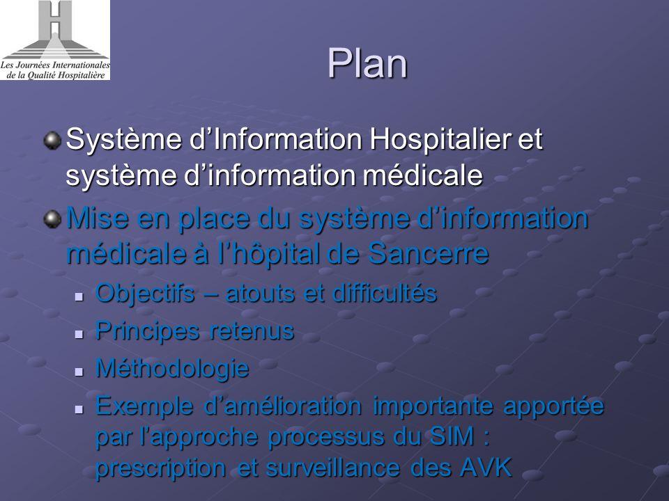 Plan Système d'Information Hospitalier et système d'information médicale. Mise en place du système d'information médicale à l'hôpital de Sancerre.