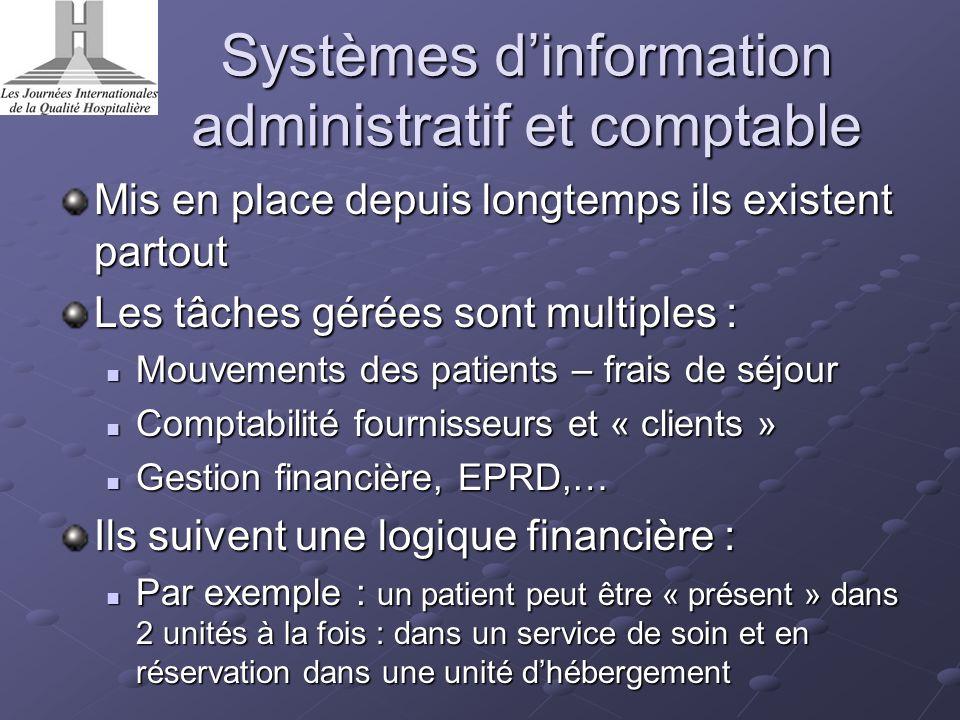 Systèmes d'information administratif et comptable