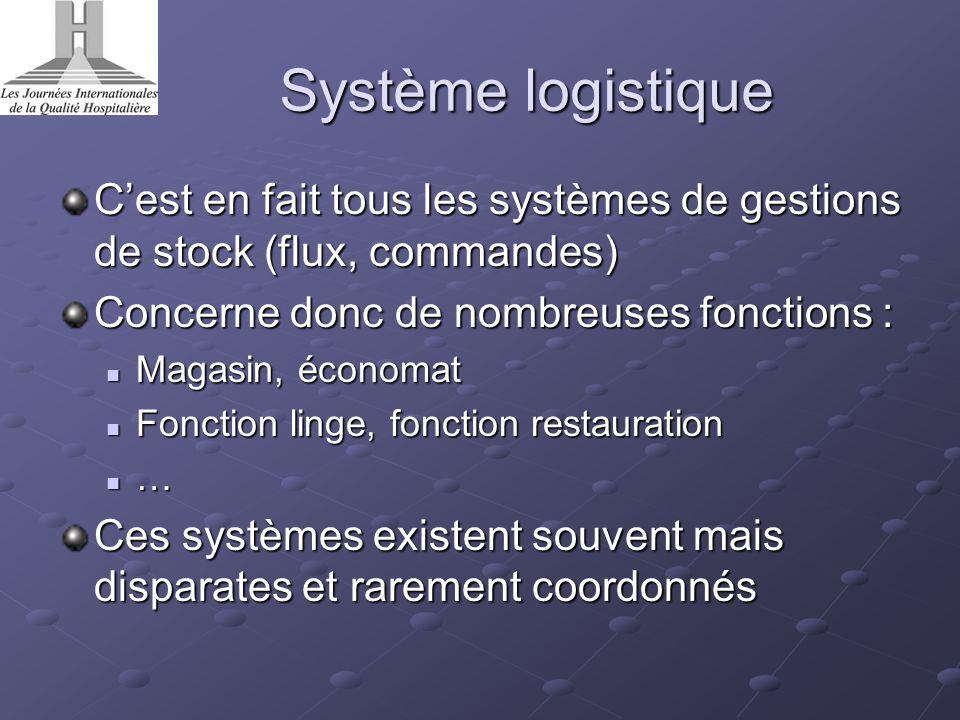 Système logistique C'est en fait tous les systèmes de gestions de stock (flux, commandes) Concerne donc de nombreuses fonctions :