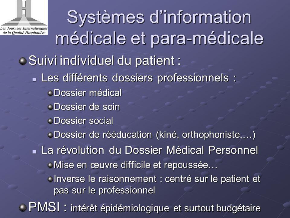 Systèmes d'information médicale et para-médicale