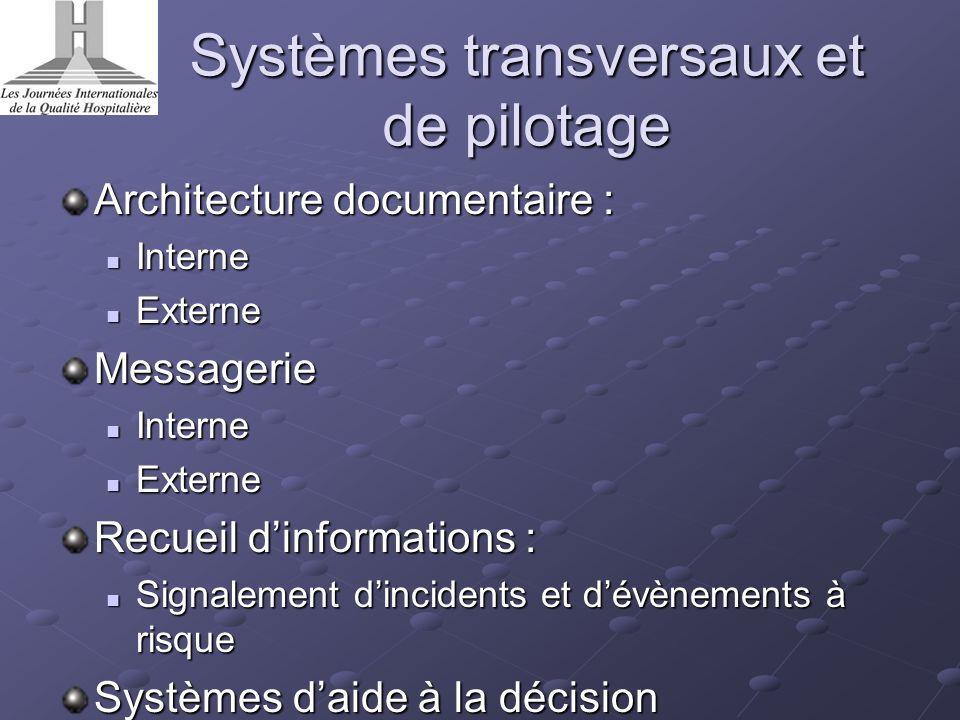 Systèmes transversaux et de pilotage
