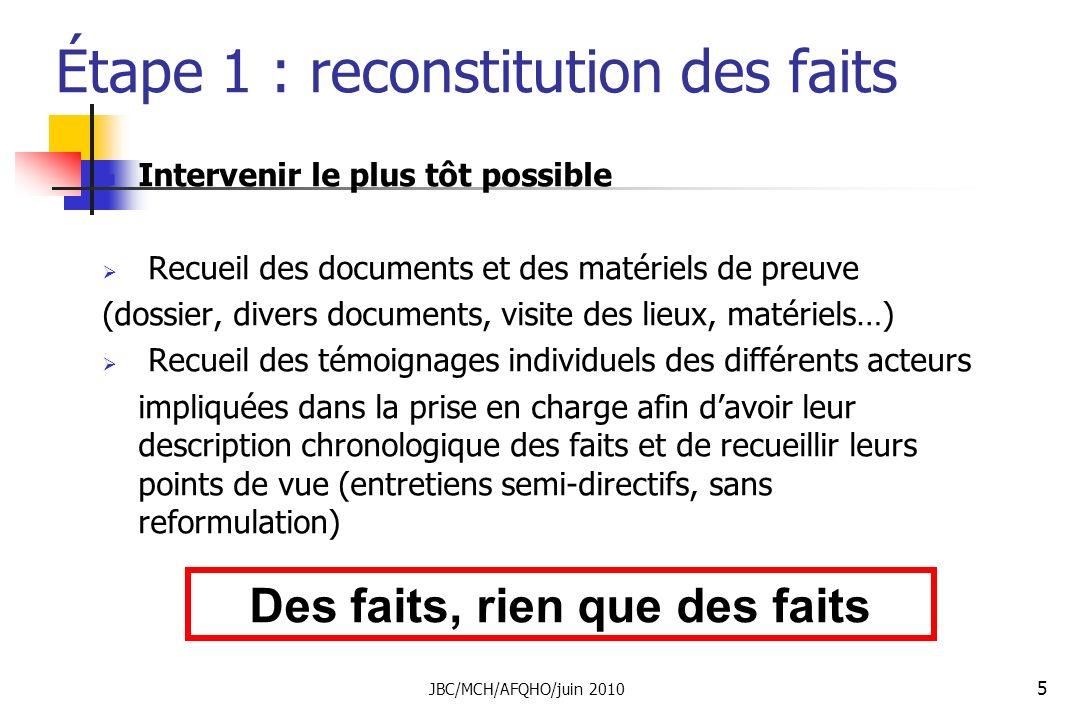 Étape 1 : reconstitution des faits