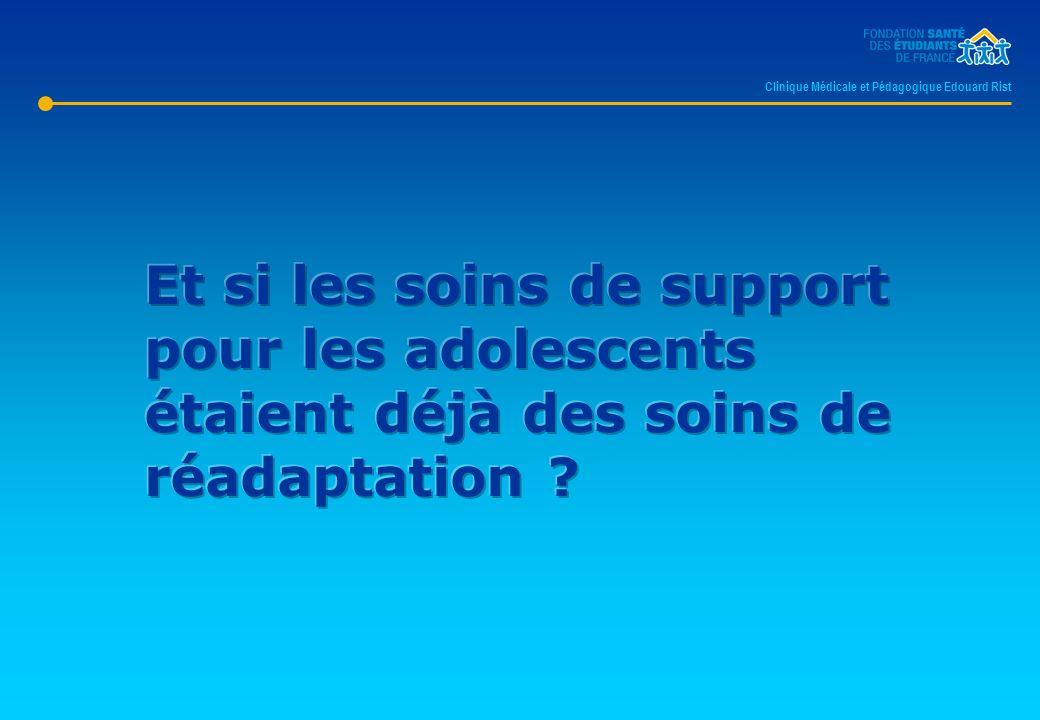 Clinique Médicale et Pédagogique Edouard Rist