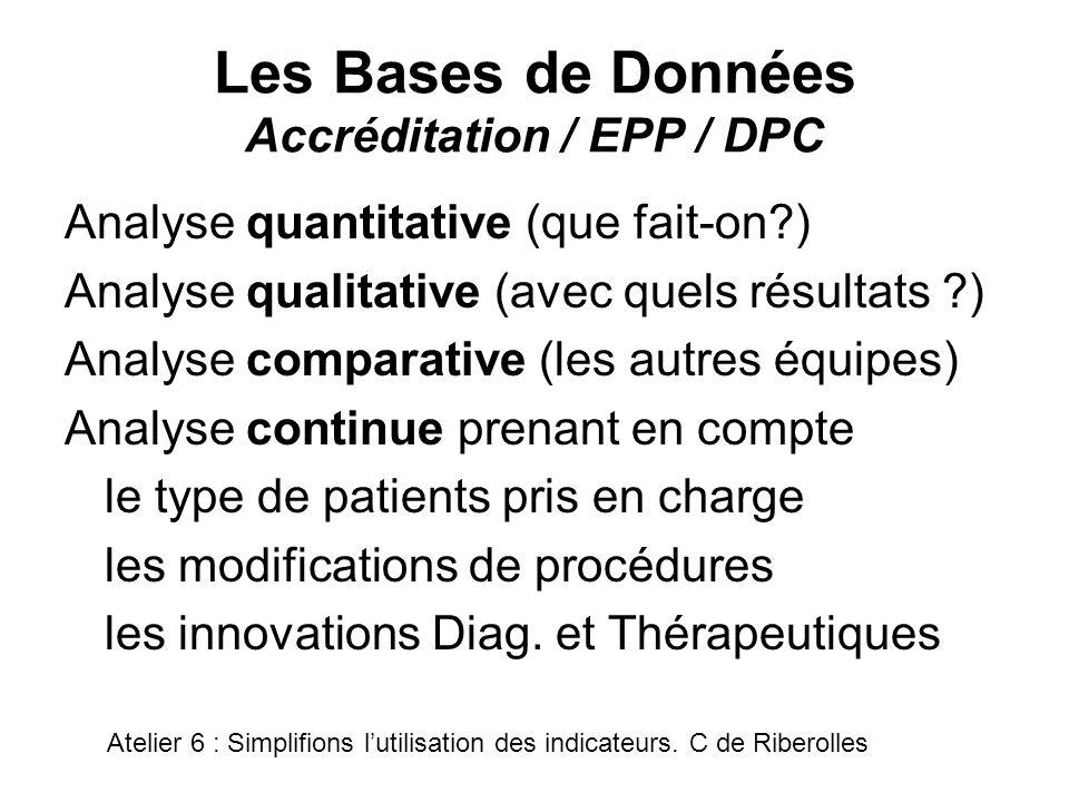 Les Bases de Données Accréditation / EPP / DPC