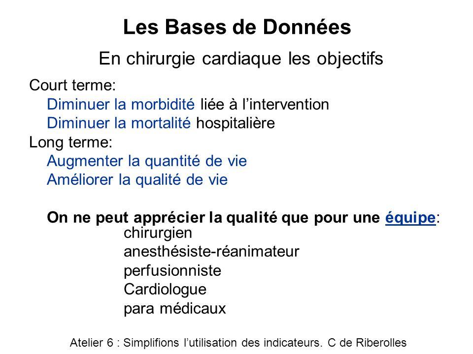 Les Bases de Données En chirurgie cardiaque les objectifs