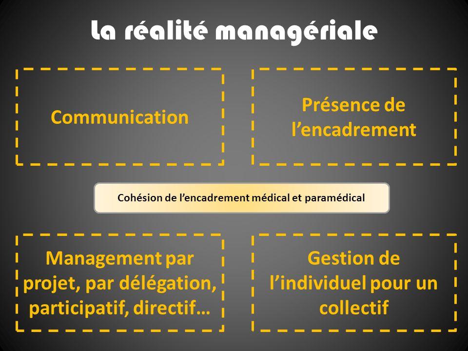 La réalité managériale