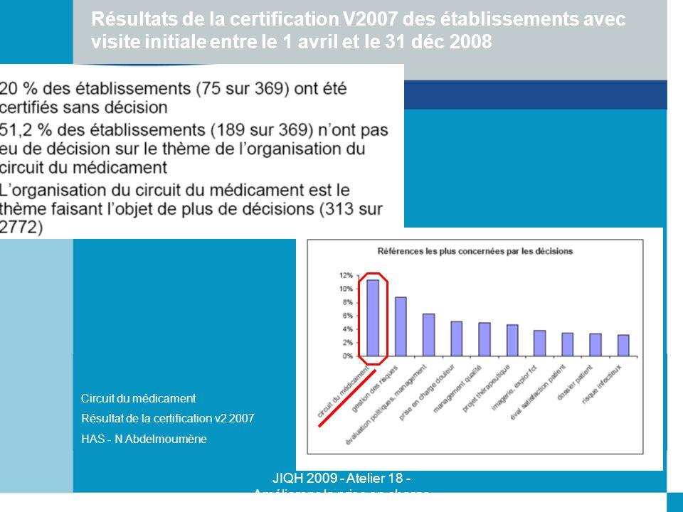 Résultats de la certification V2007 des établissements avec