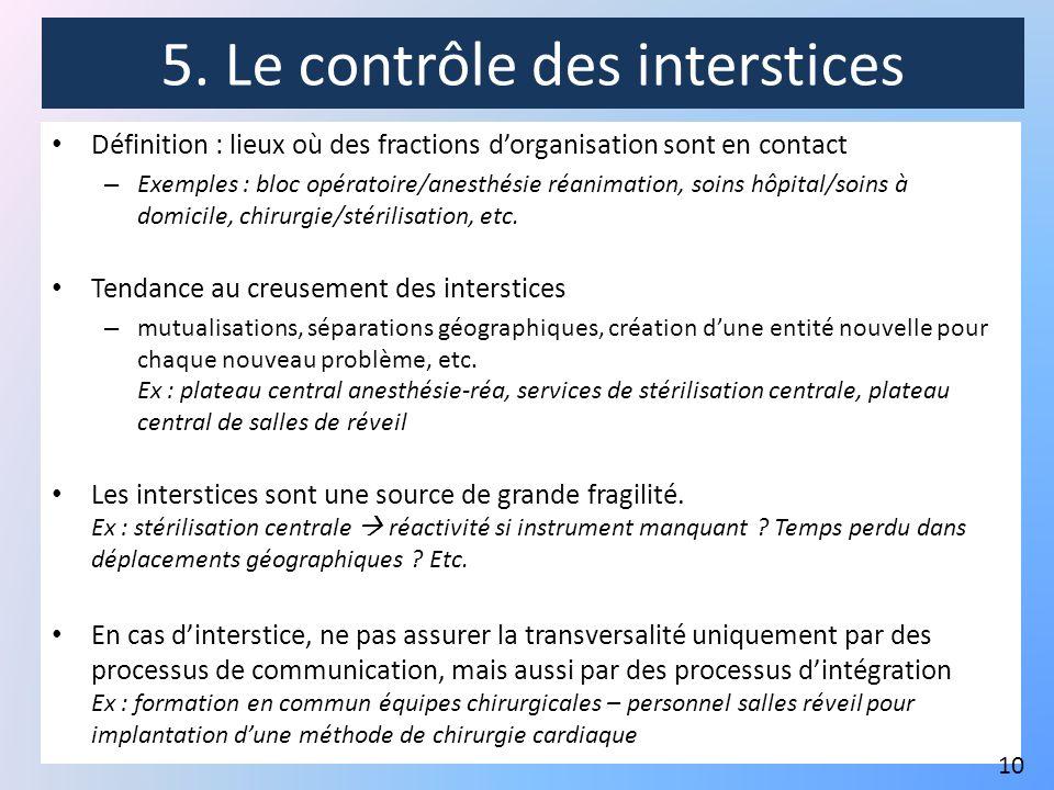 5. Le contrôle des interstices