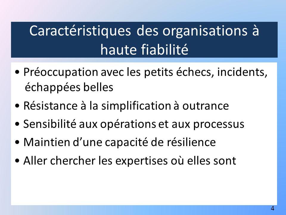 Caractéristiques des organisations à haute fiabilité
