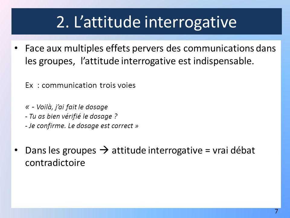 2. L'attitude interrogative
