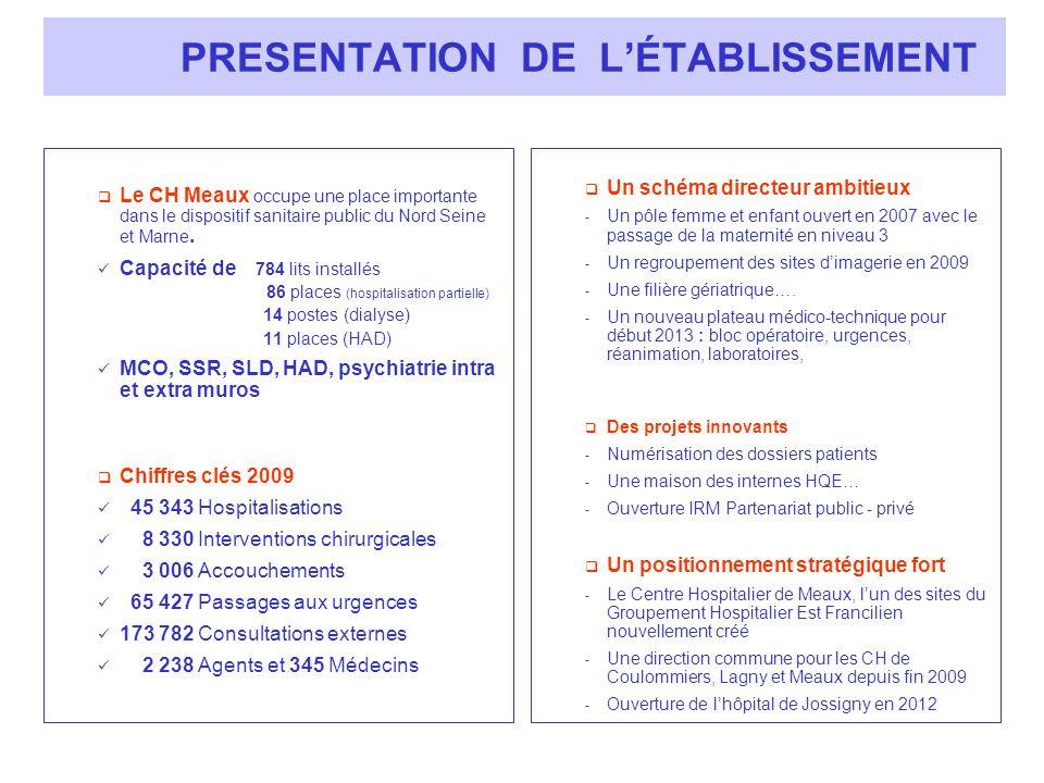 PRESENTATION DE L'ÉTABLISSEMENT