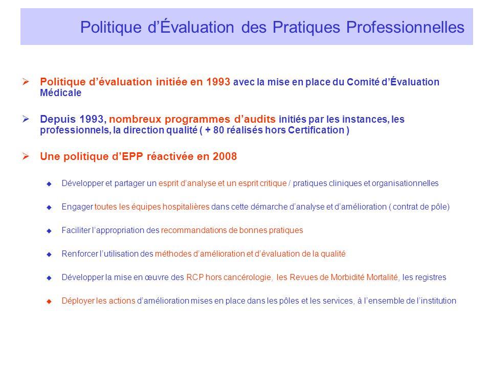 Politique d'Évaluation des Pratiques Professionnelles