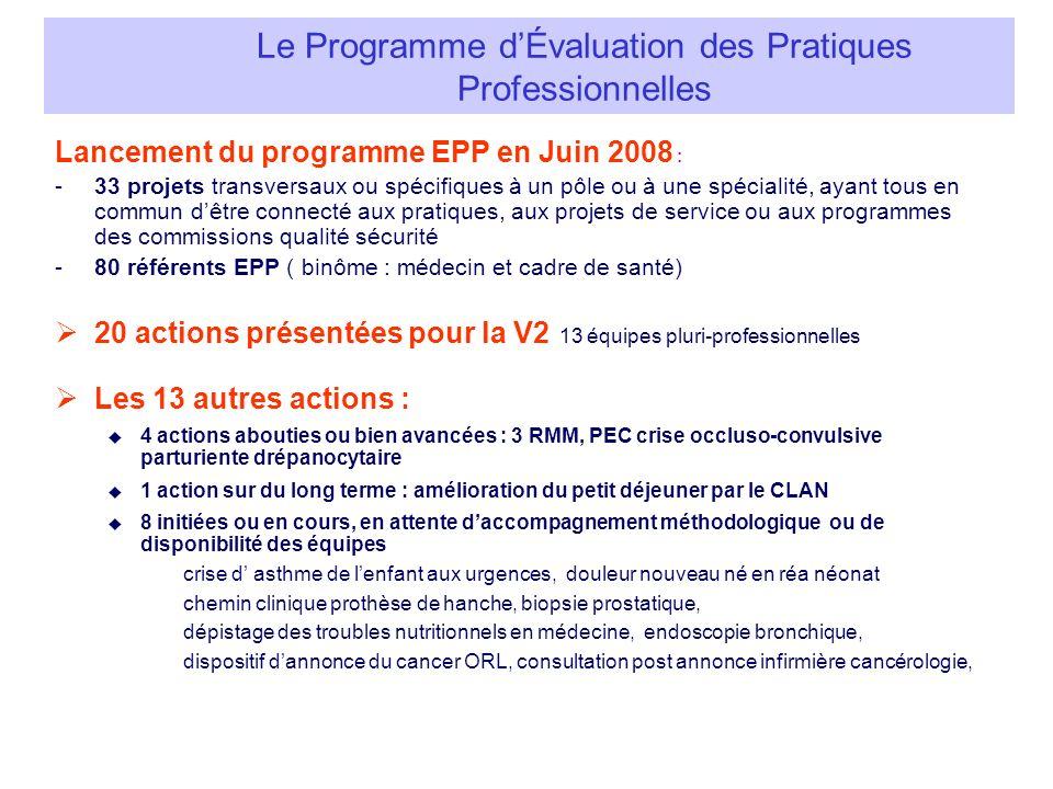 Le Programme d'Évaluation des Pratiques Professionnelles