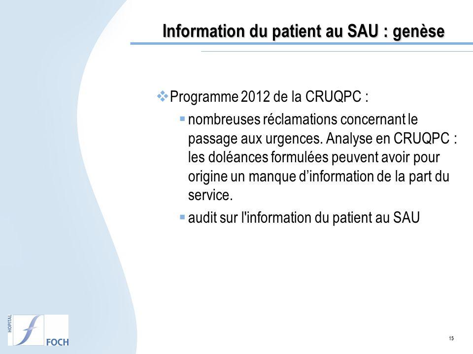 Information du patient au SAU : genèse