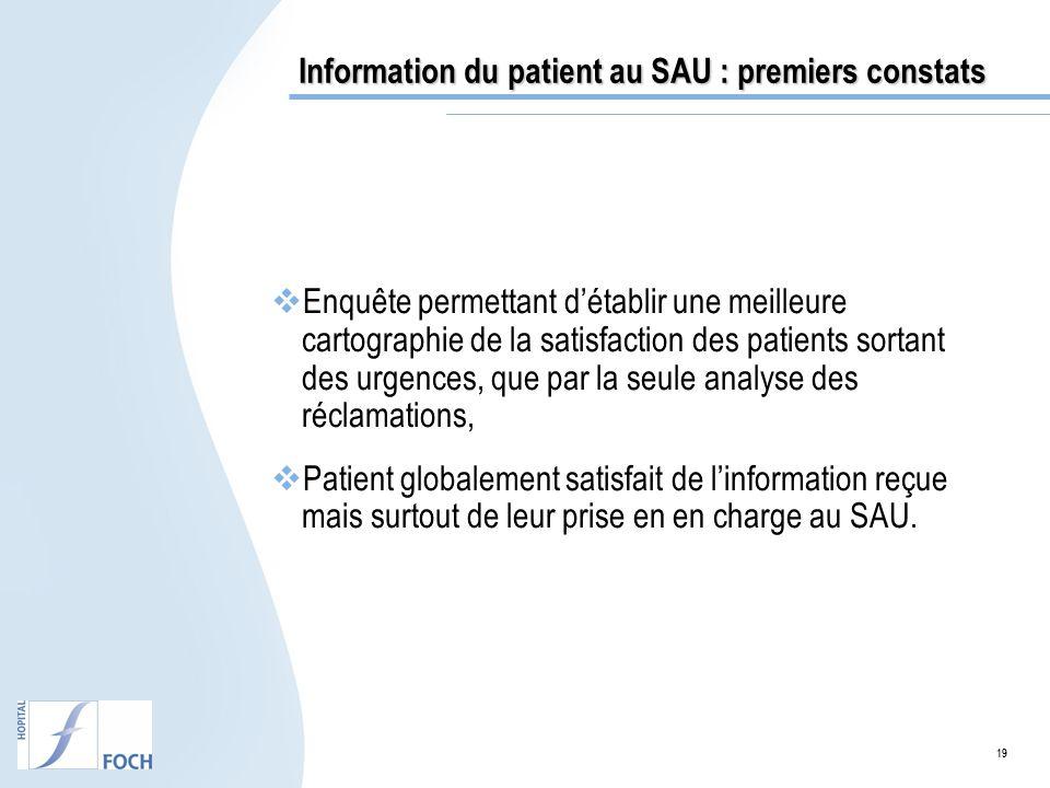 Information du patient au SAU : premiers constats