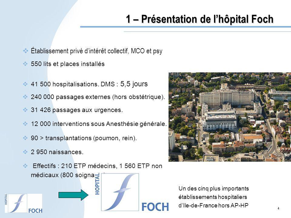 1 – Présentation de l'hôpital Foch