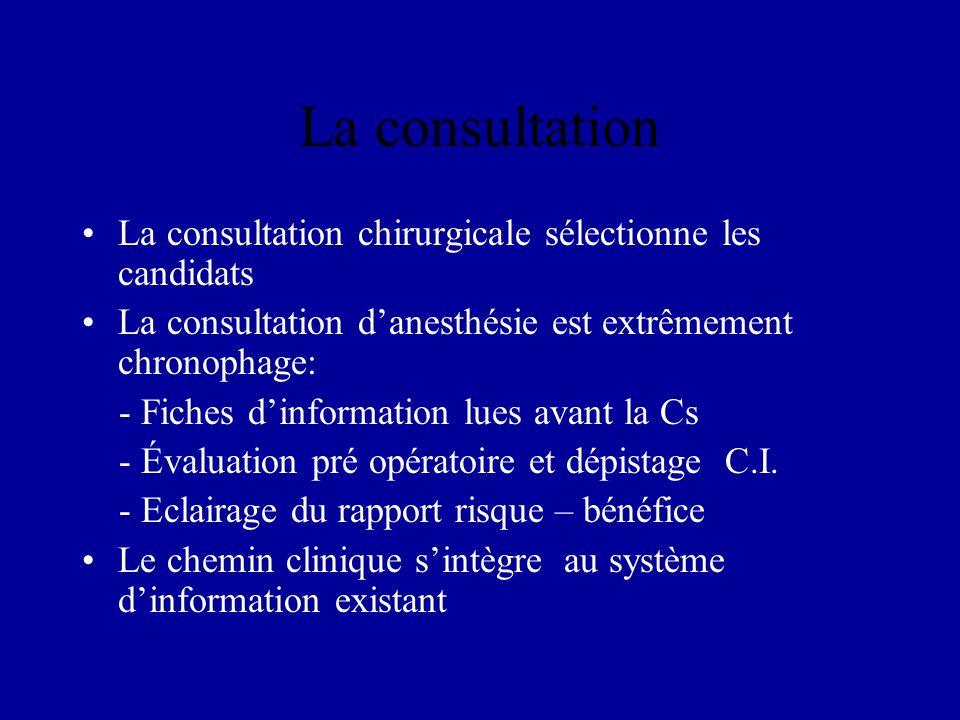 La consultation La consultation chirurgicale sélectionne les candidats