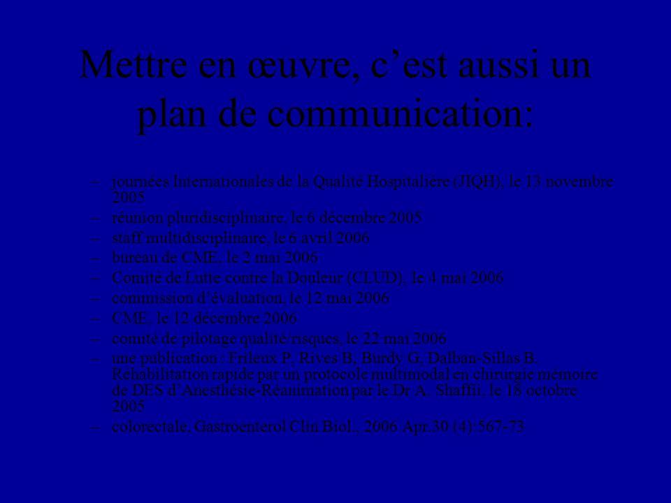 Mettre en œuvre, c'est aussi un plan de communication: