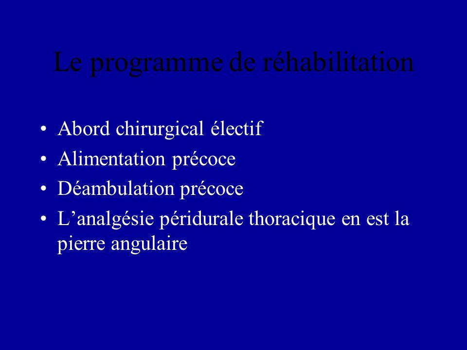 Le programme de réhabilitation