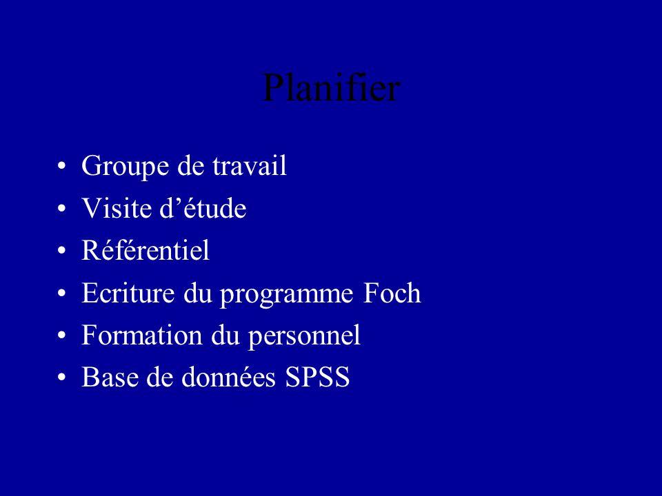 Planifier Groupe de travail Visite d'étude Référentiel