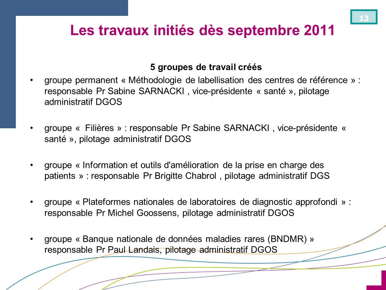 Les travaux initiés dès septembre 2011